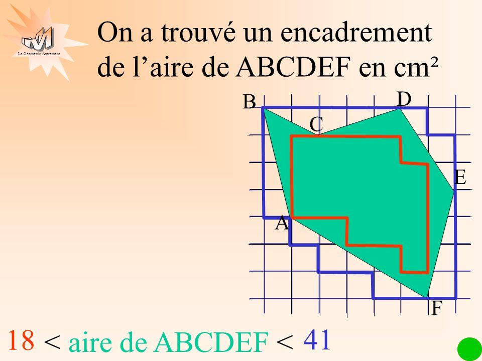 On a trouvé un encadrement de l'aire de ABCDEF en cm²