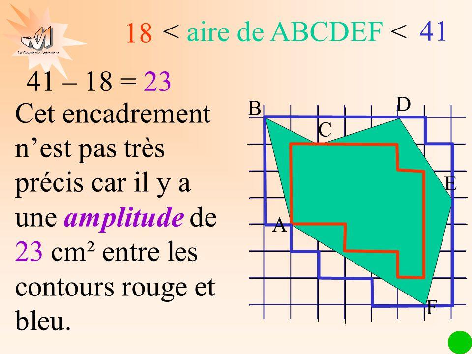 < aire de ABCDEF < 41