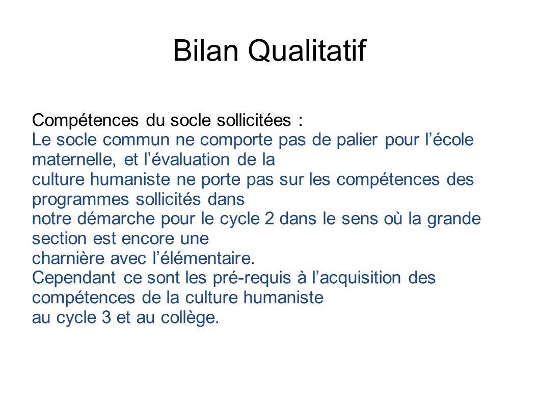 Bilan Qualitatif Compétences du socle sollicitées :