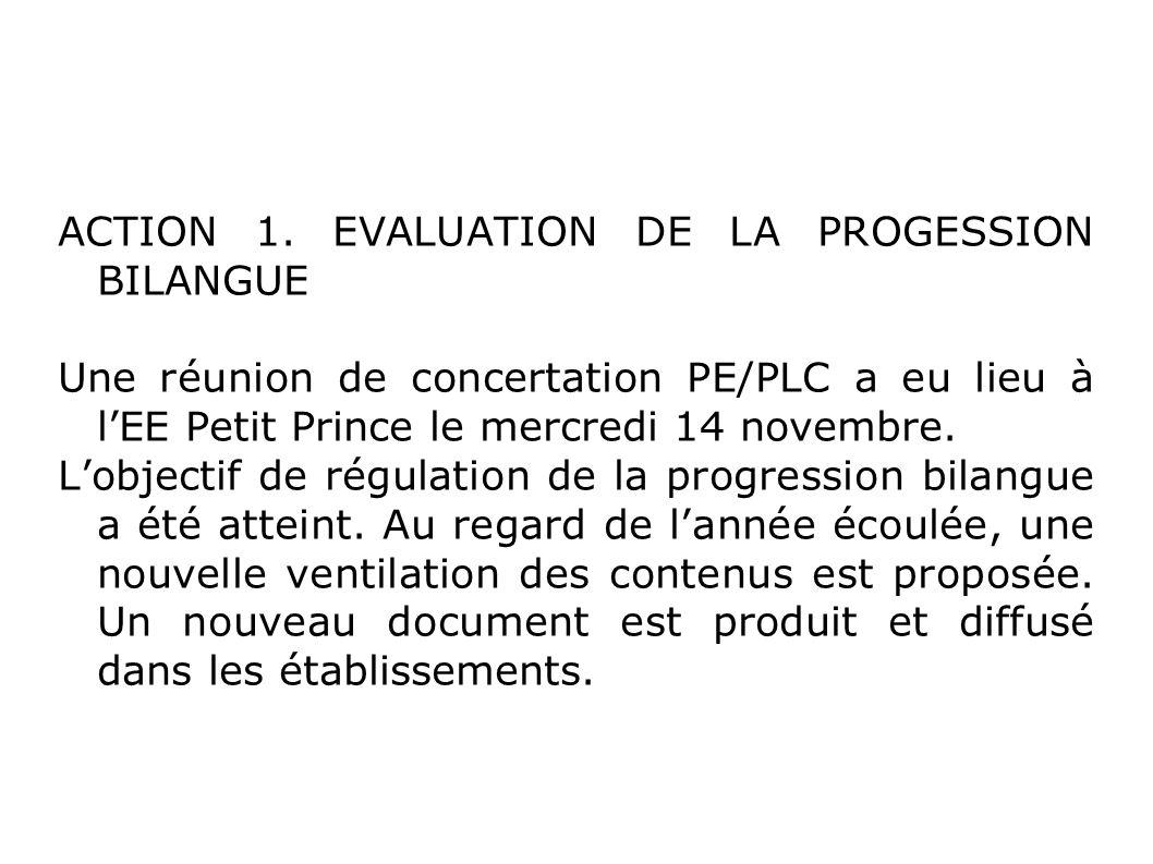 ACTION 1. EVALUATION DE LA PROGESSION BILANGUE