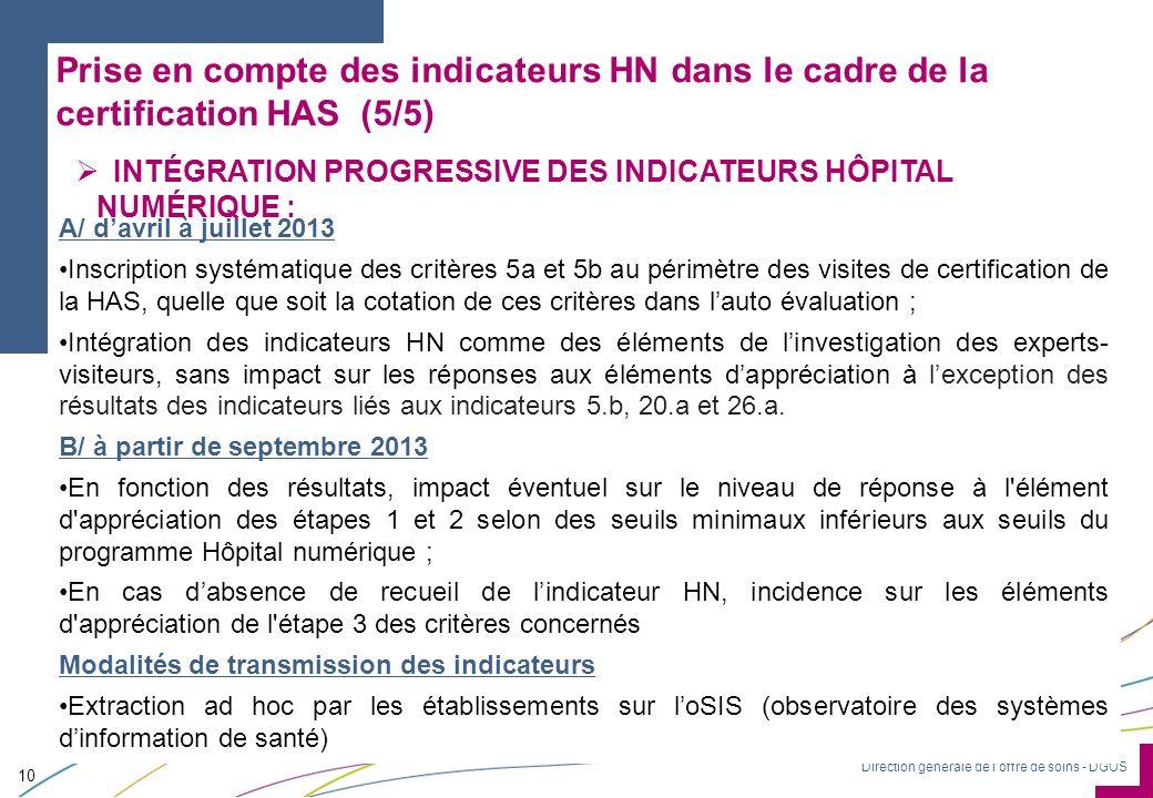 Prise en compte des indicateurs HN dans le cadre de la certification HAS (5/5)