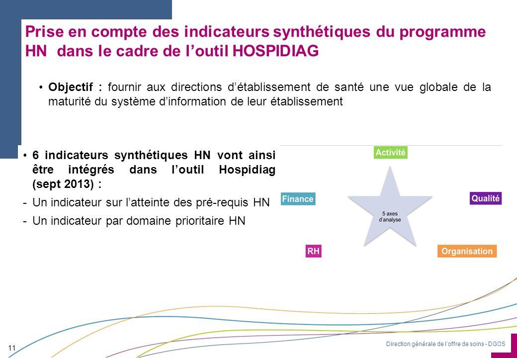 Prise en compte des indicateurs synthétiques du programme HN dans le cadre de l'outil HOSPIDIAG