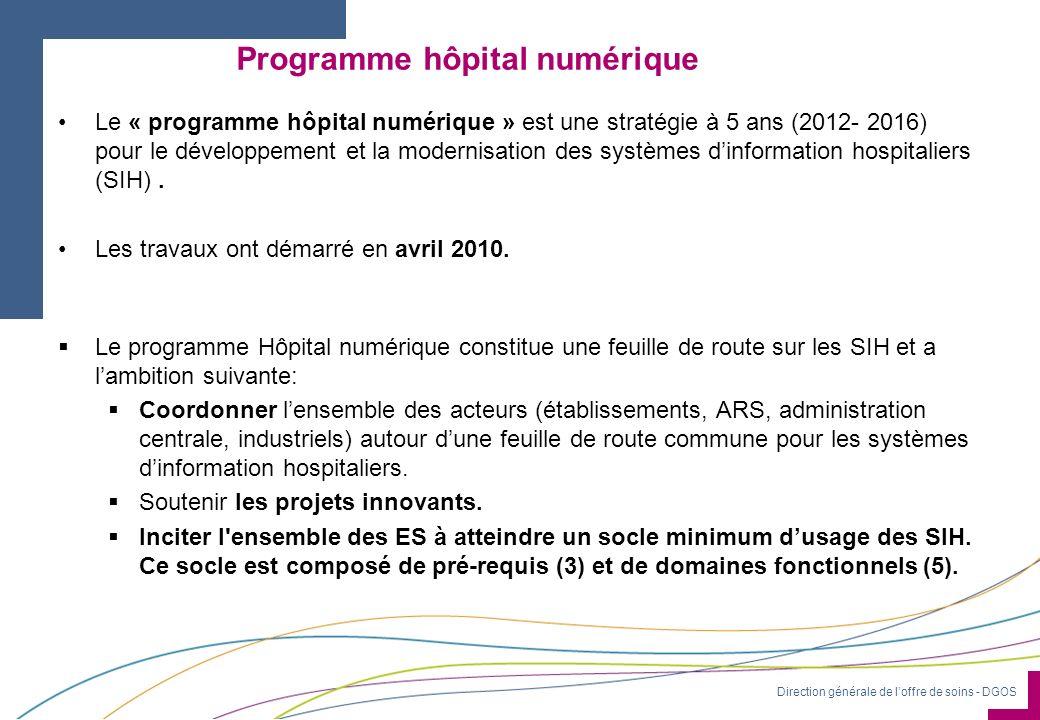 Programme hôpital numérique