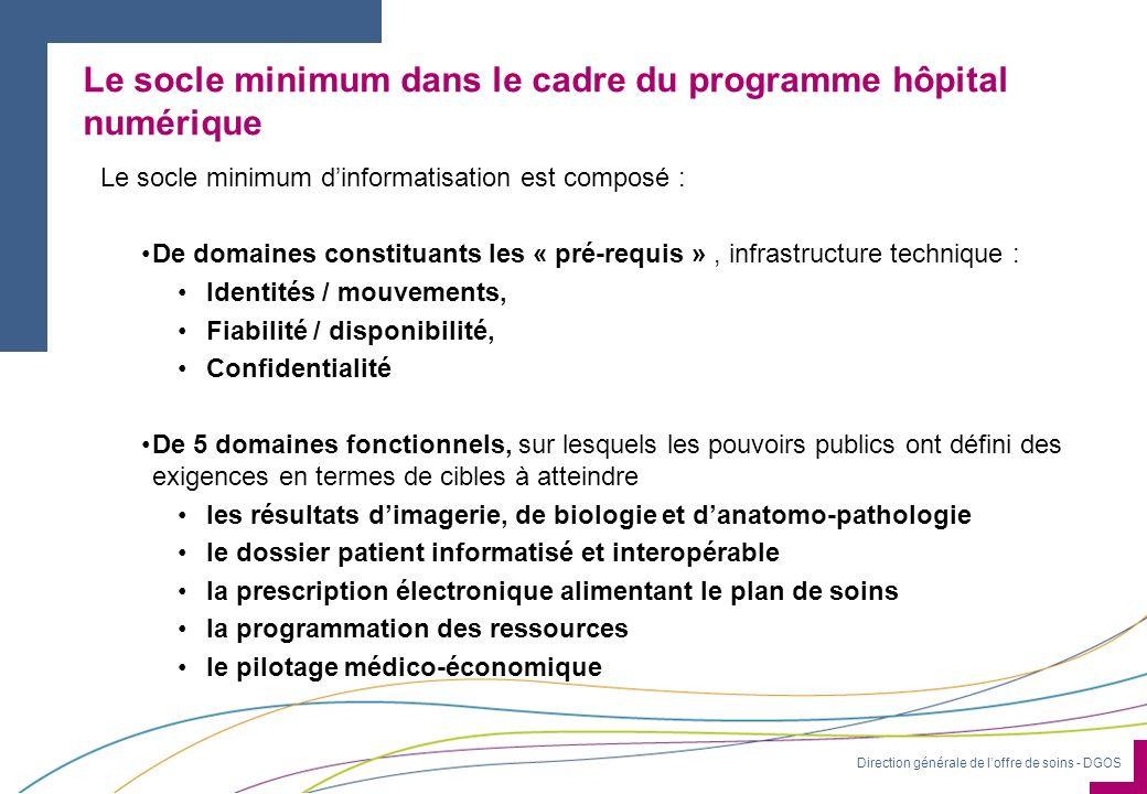 Le socle minimum dans le cadre du programme hôpital numérique