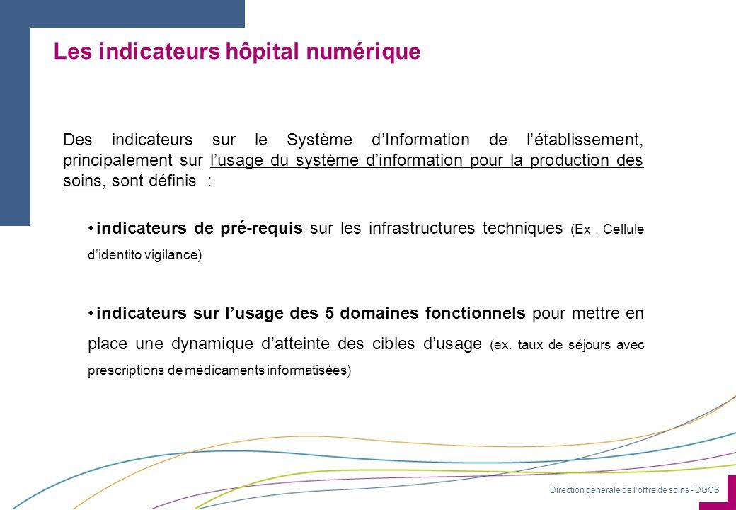 Les indicateurs hôpital numérique