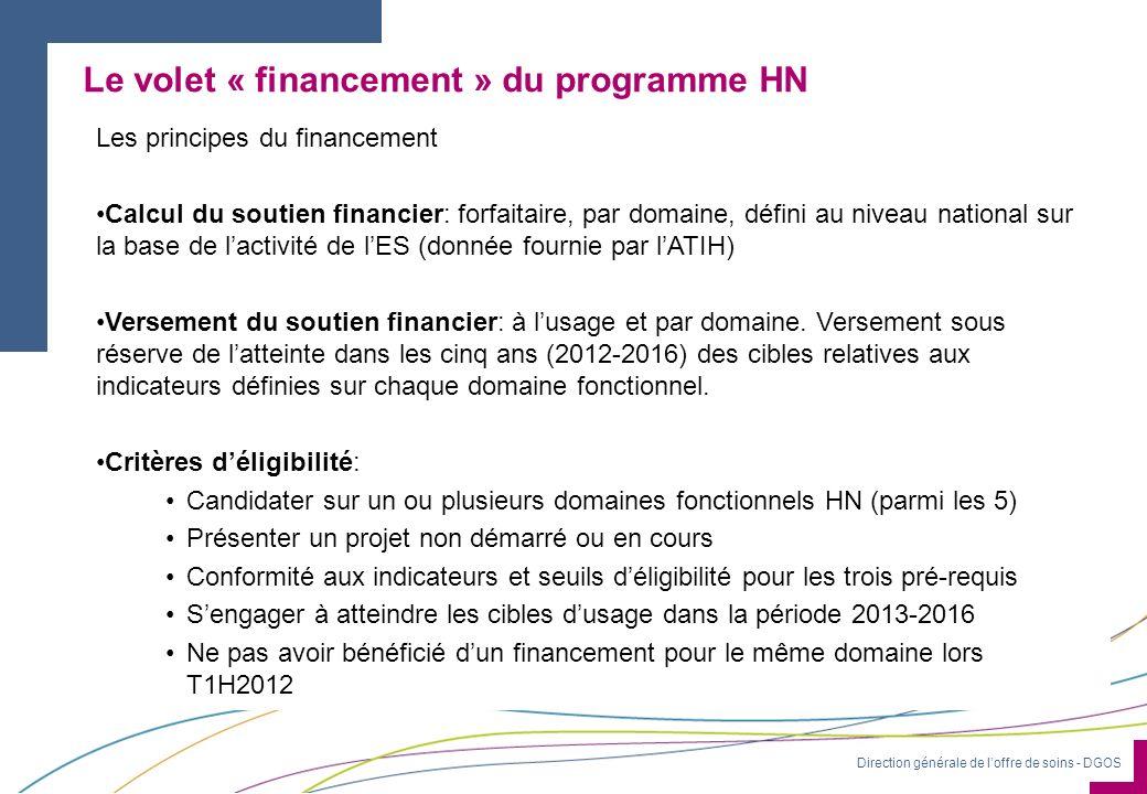 Le volet « financement » du programme HN