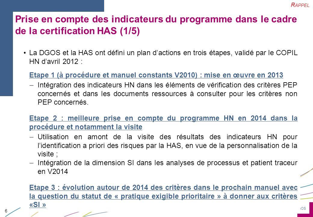 Rappel Prise en compte des indicateurs du programme dans le cadre de la certification HAS (1/5)