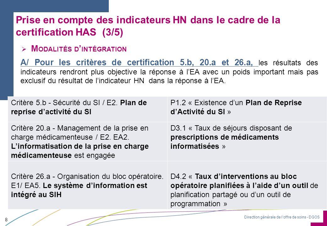 Prise en compte des indicateurs HN dans le cadre de la certification HAS (3/5)