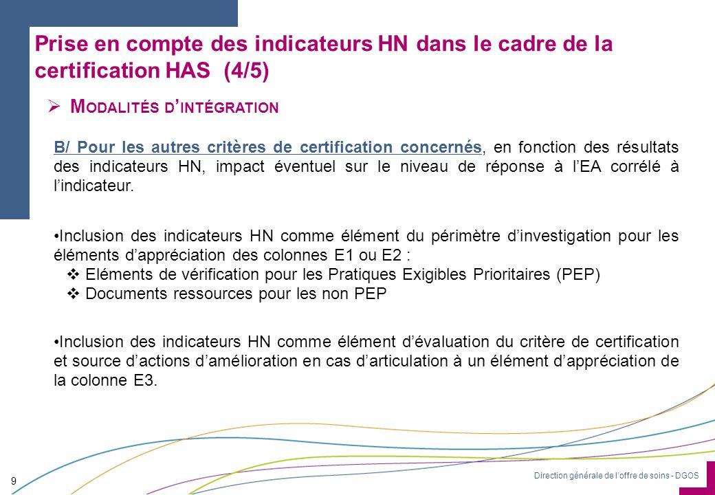 Prise en compte des indicateurs HN dans le cadre de la certification HAS (4/5)