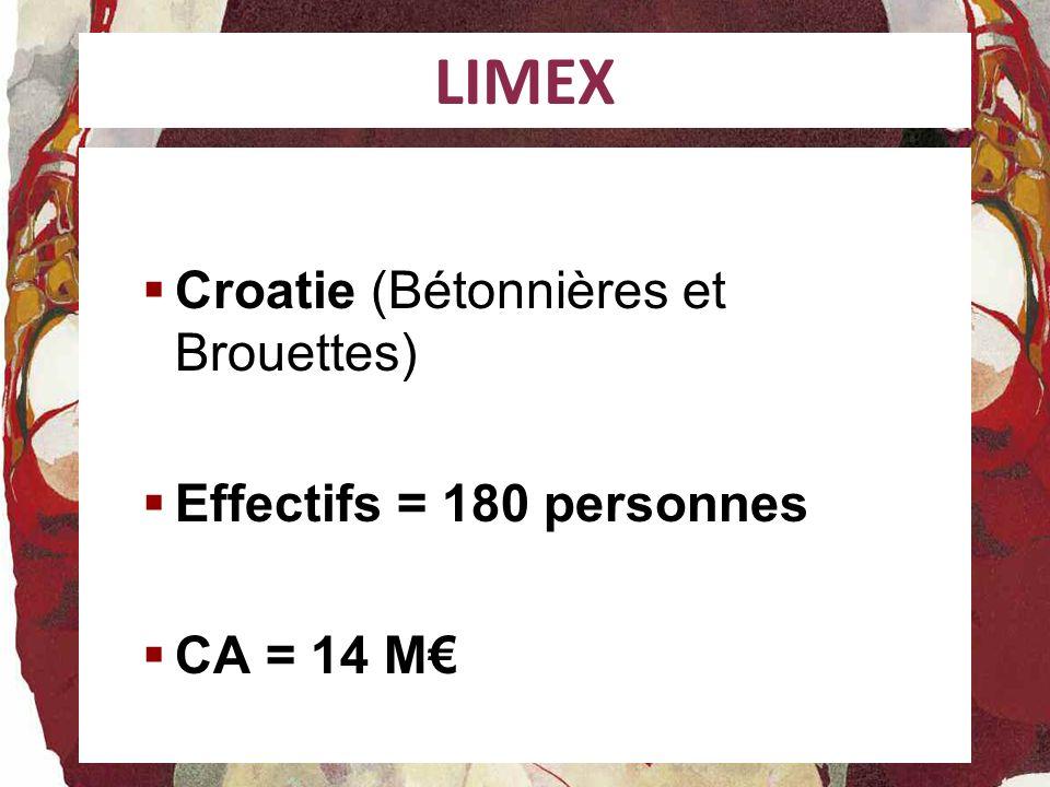 LIMEX Croatie (Bétonnières et Brouettes) Effectifs = 180 personnes