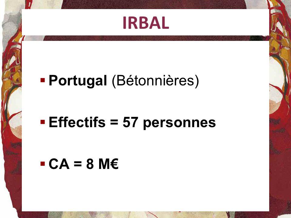 IRBAL Portugal (Bétonnières) Effectifs = 57 personnes CA = 8 M€