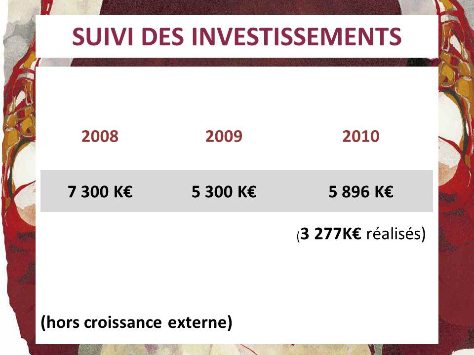 SUIVI DES INVESTISSEMENTS