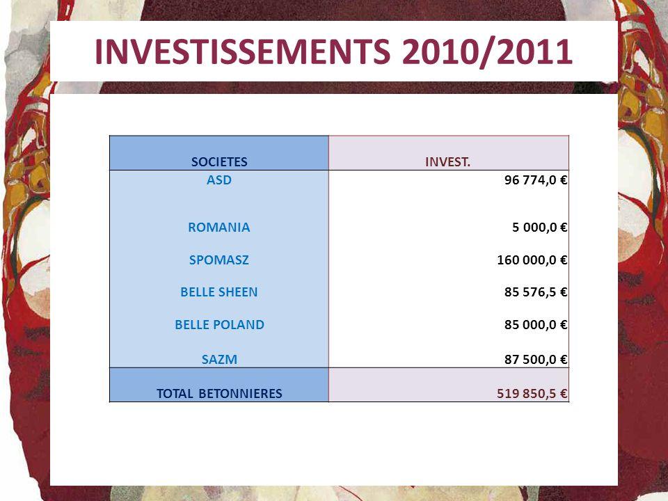 INVESTISSEMENTS 2010/2011 SOCIETES INVEST. ASD 96 774,0 € ROMANIA