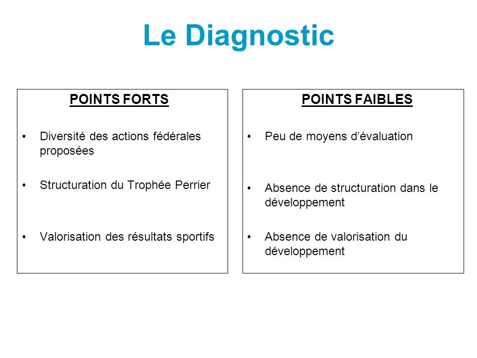 Le Diagnostic POINTS FAIBLES POINTS FORTS