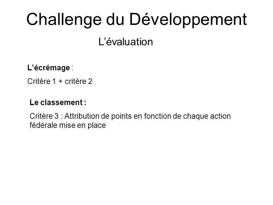 Challenge du Développement