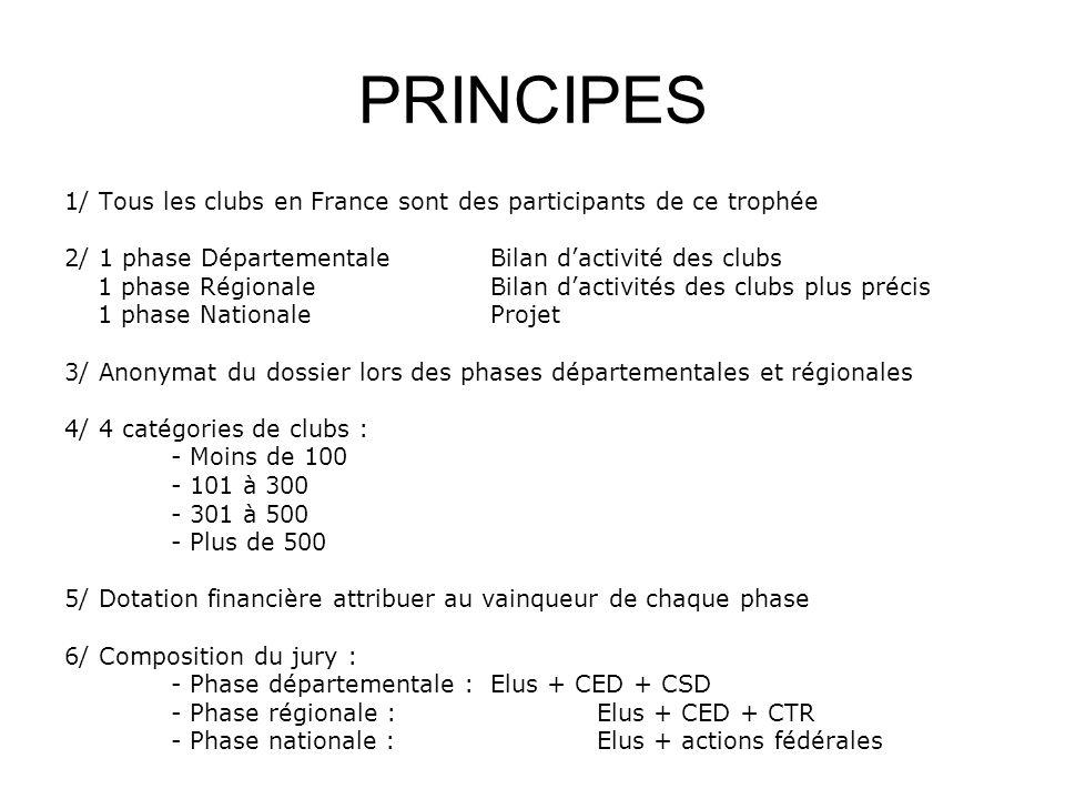 PRINCIPES1/ Tous les clubs en France sont des participants de ce trophée. 2/ 1 phase Départementale Bilan d'activité des clubs.