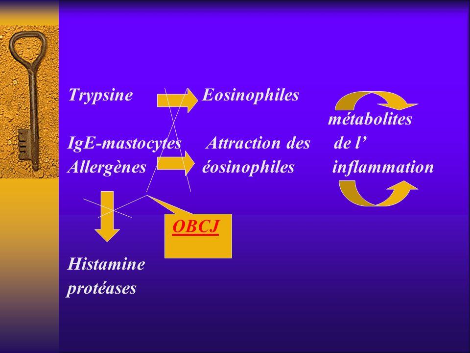 Trypsine Eosinophiles