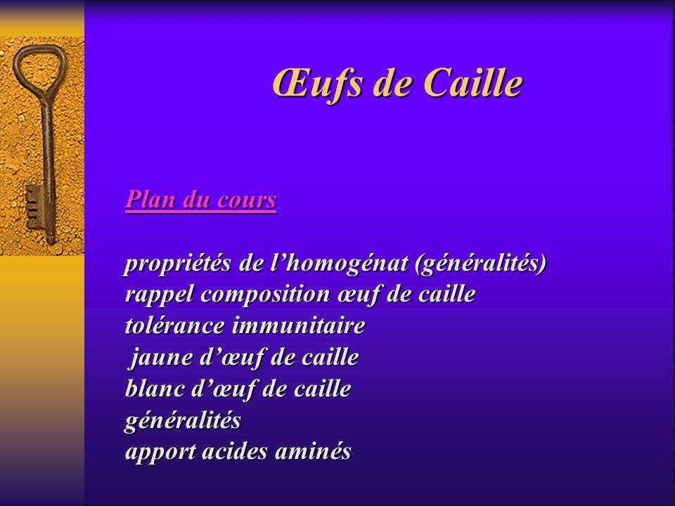 Œufs de Caille Plan du cours propriétés de l'homogénat (généralités)