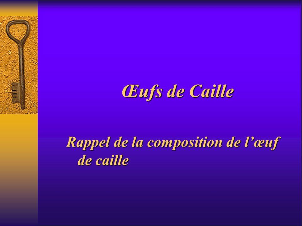 Œufs de Caille Rappel de la composition de l'œuf de caille