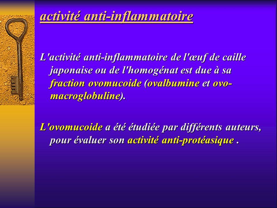 activité anti-inflammatoire