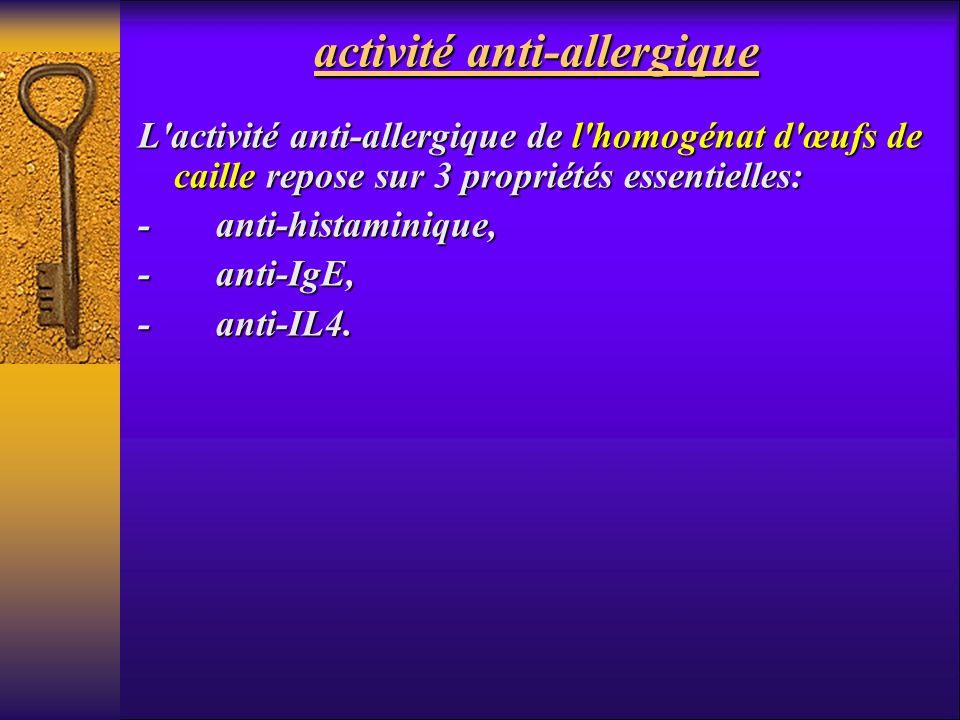 activité anti-allergique