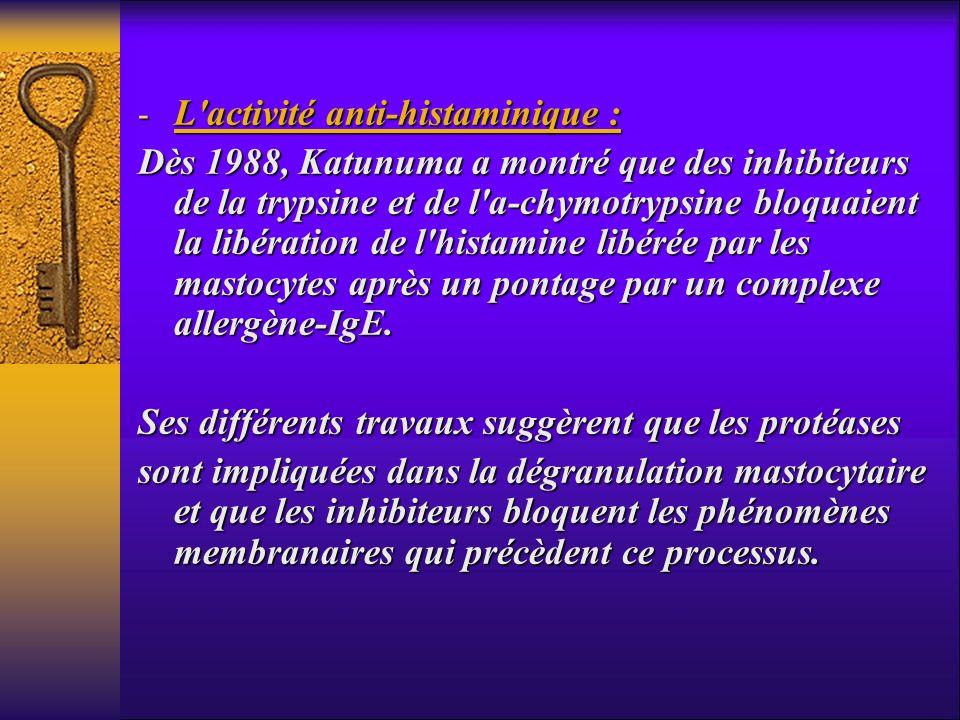 L activité anti-histaminique :