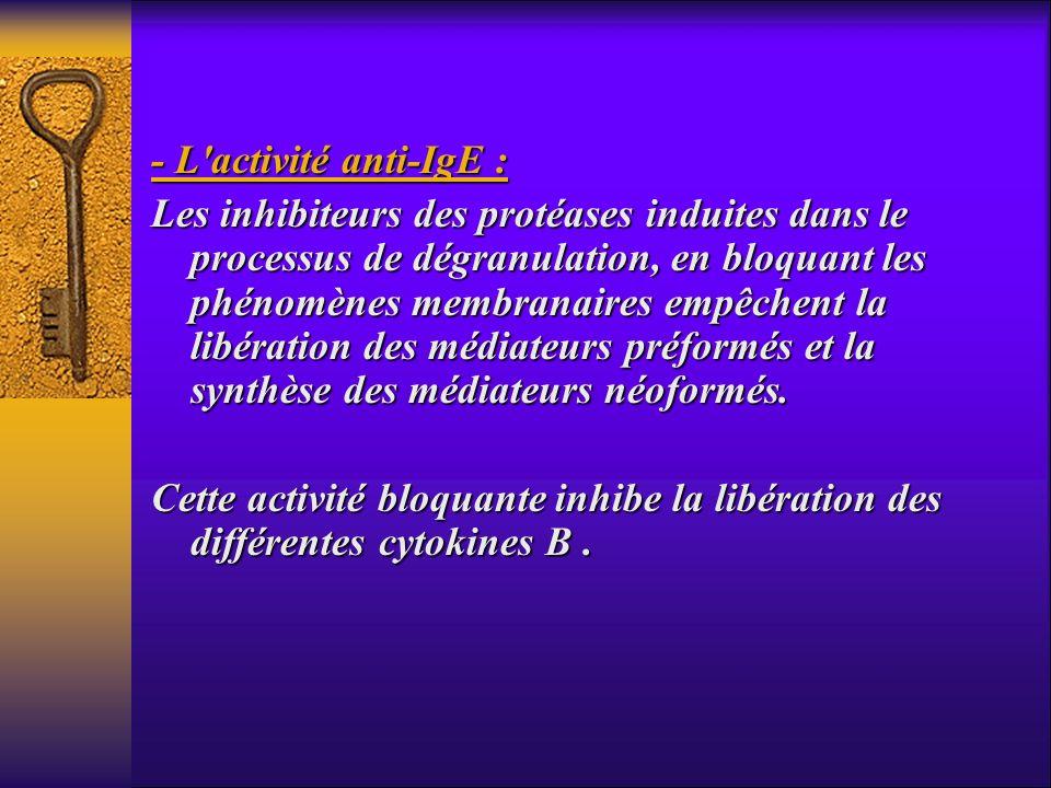 - L activité anti-IgE :