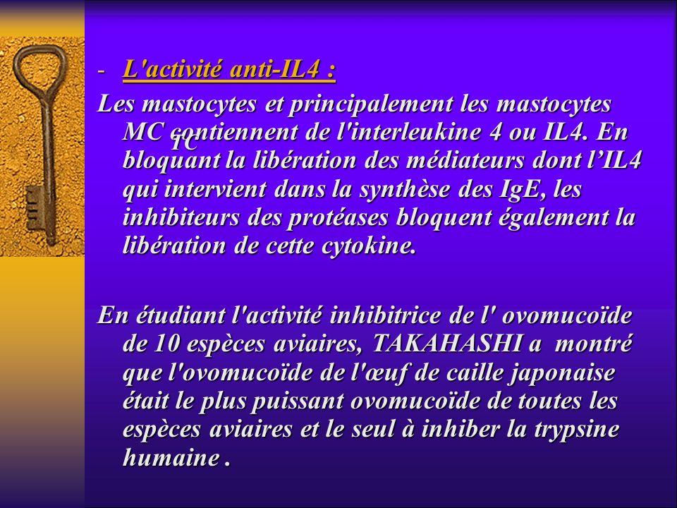 L activité anti-IL4 :