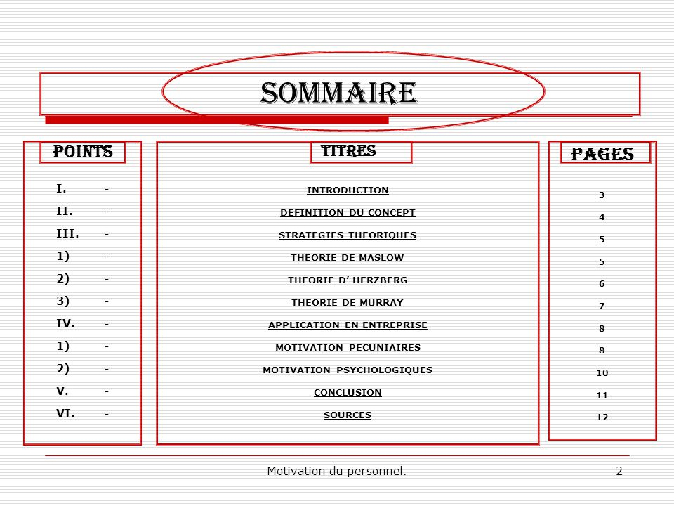 SOMMAIRE PAGES POINTS TITRES Motivation du personnel.