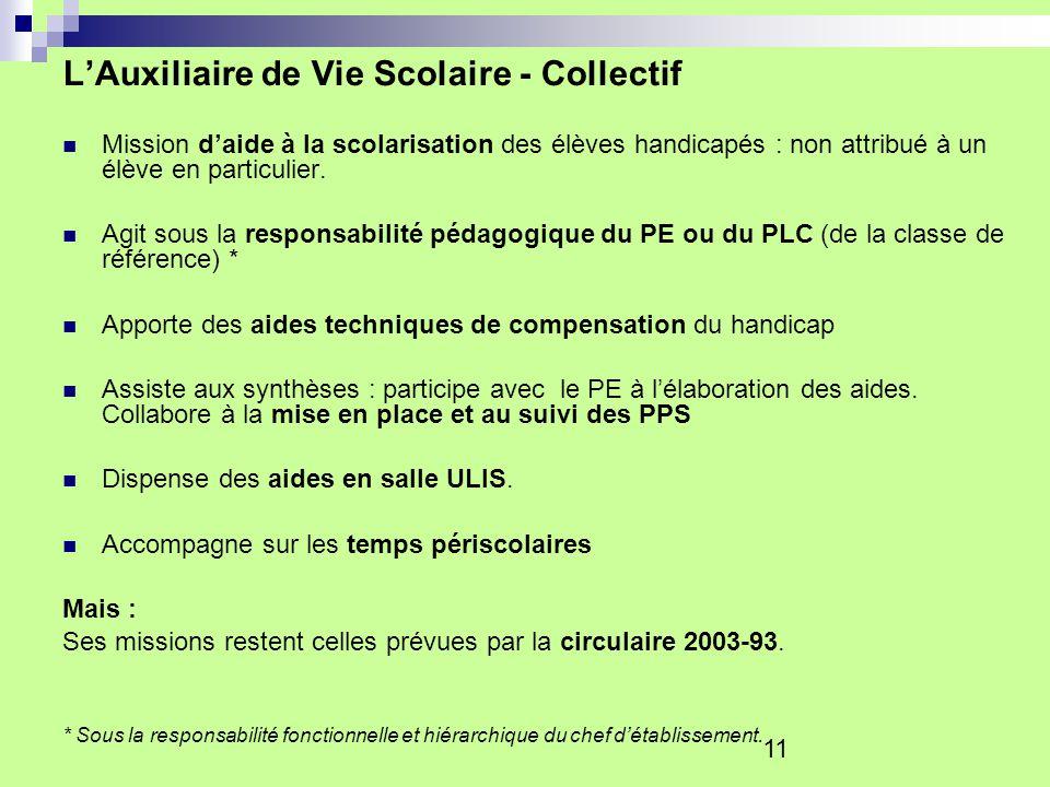 L'Auxiliaire de Vie Scolaire - Collectif