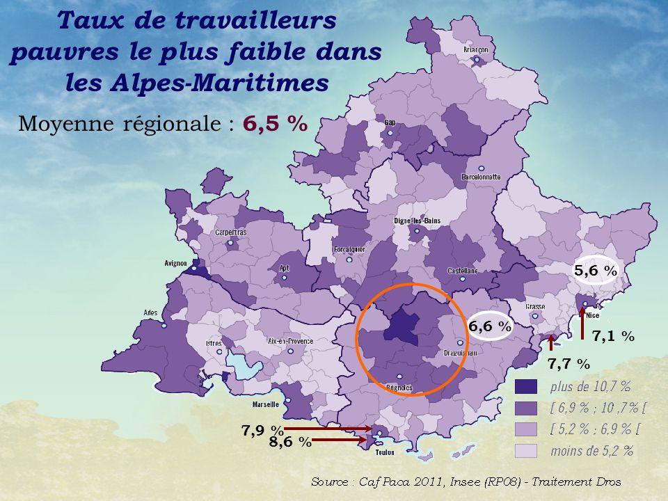 Taux de travailleurs pauvres le plus faible dans les Alpes-Maritimes