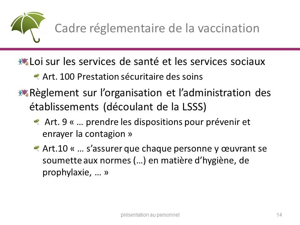 Cadre réglementaire de la vaccination