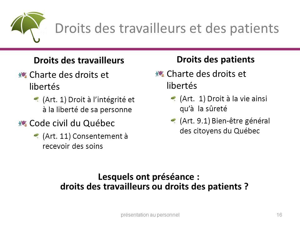 Droits des travailleurs et des patients