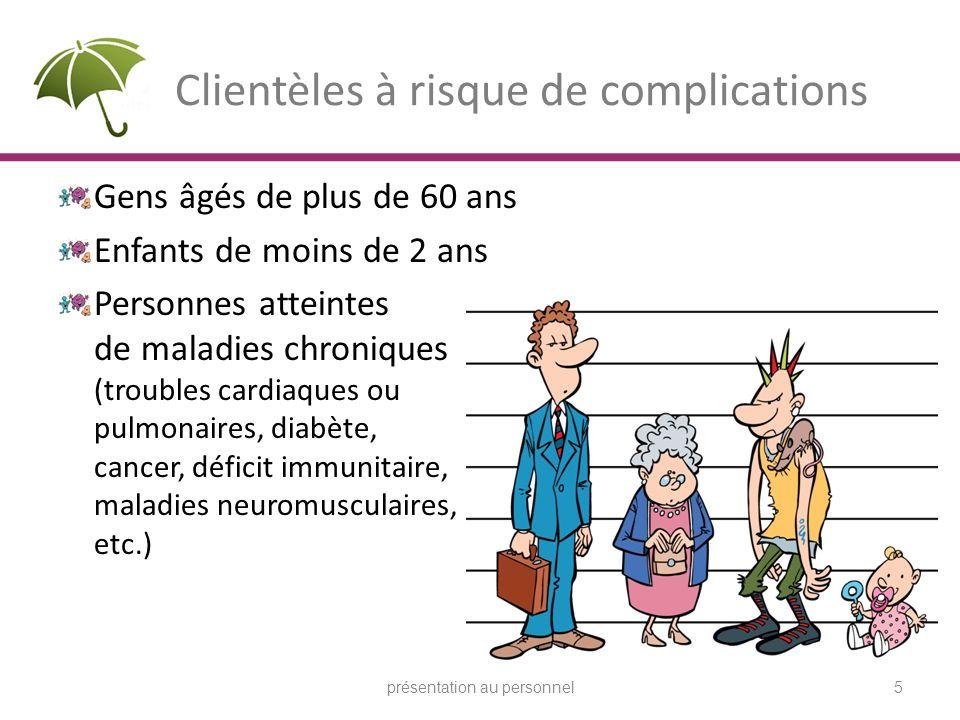 Clientèles à risque de complications