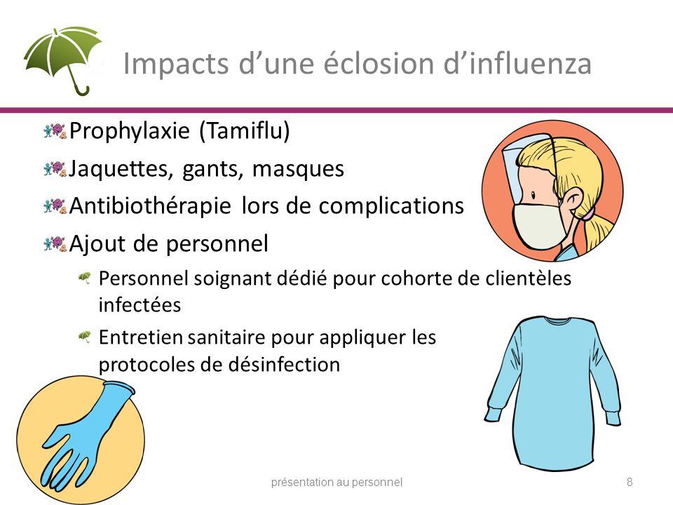 Impacts d'une éclosion d'influenza