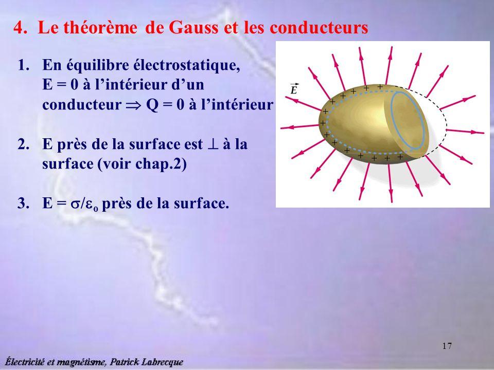 4. Le théorème de Gauss et les conducteurs