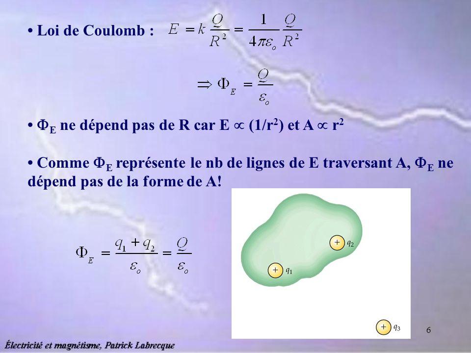 • Loi de Coulomb : • E ne dépend pas de R car E  (1/r2) et A  r2.