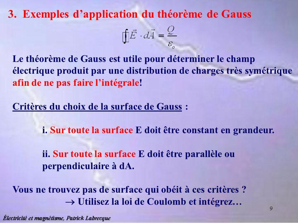  Utilisez la loi de Coulomb et intégrez…