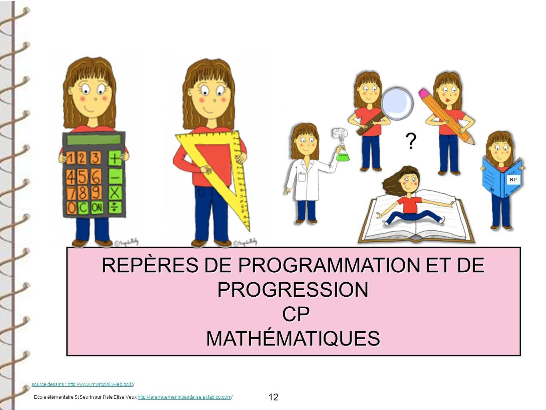 REPÈRES DE PROGRAMMATION ET DE PROGRESSION CP MATHÉMATIQUES RP