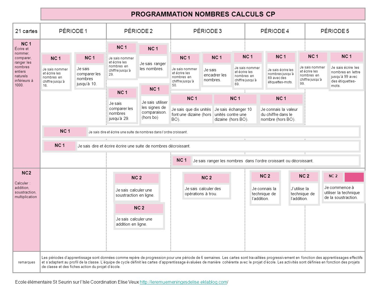 PROGRAMMATION NOMBRES CALCULS CP