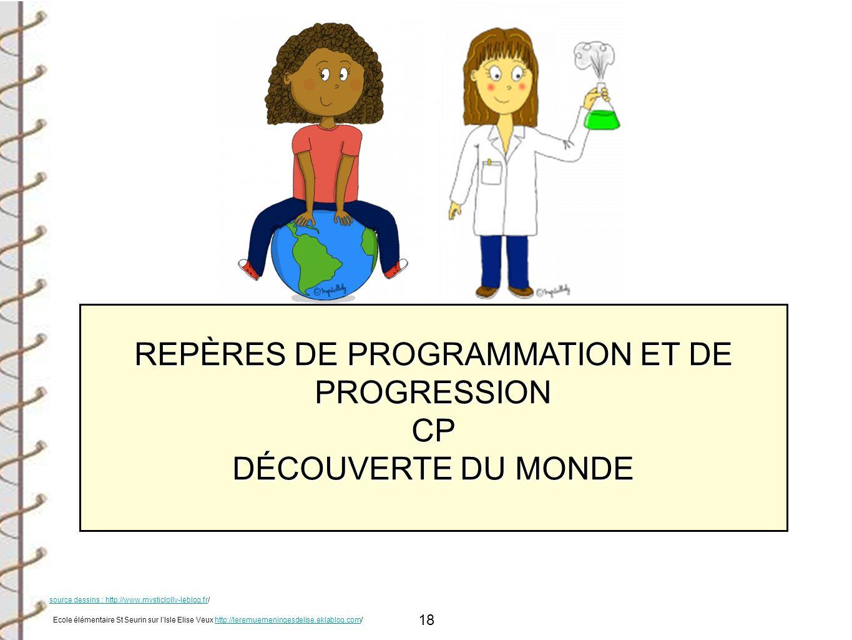 REPÈRES DE PROGRAMMATION ET DE PROGRESSION CP DÉCOUVERTE DU MONDE
