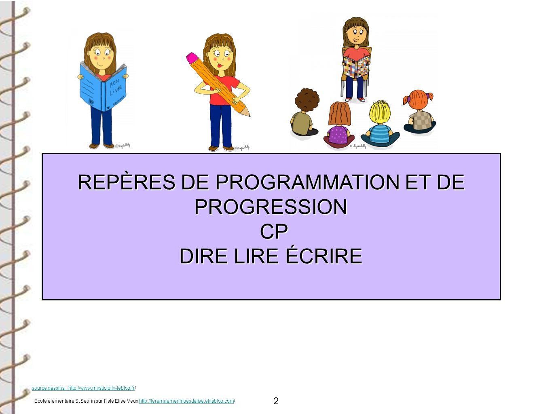 REPÈRES DE PROGRAMMATION ET DE PROGRESSION CP DIRE LIRE ÉCRIRE