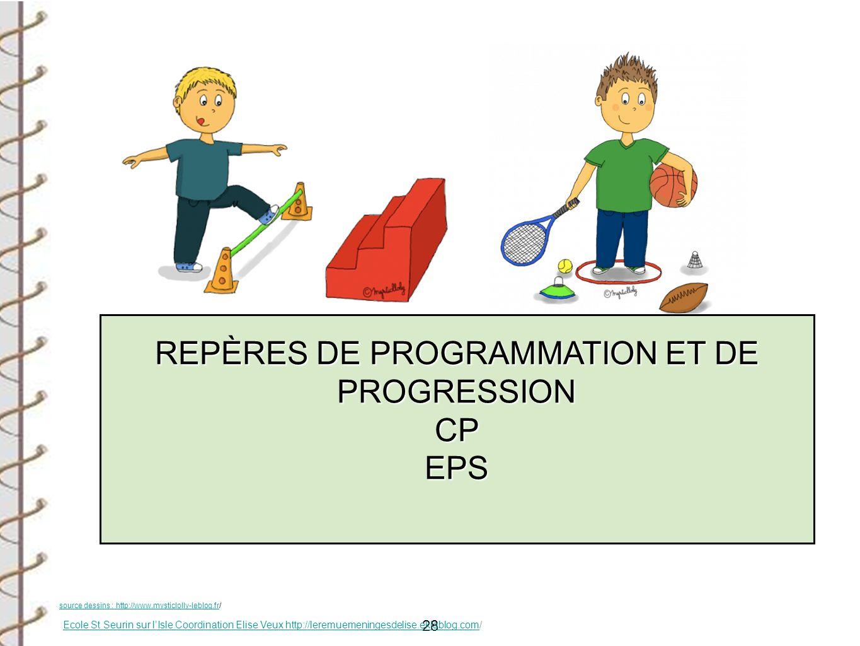 REPÈRES DE PROGRAMMATION ET DE PROGRESSION CP EPS