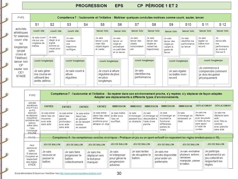 PROGRESSION EPS CP PÉRIODE 1 ET 2