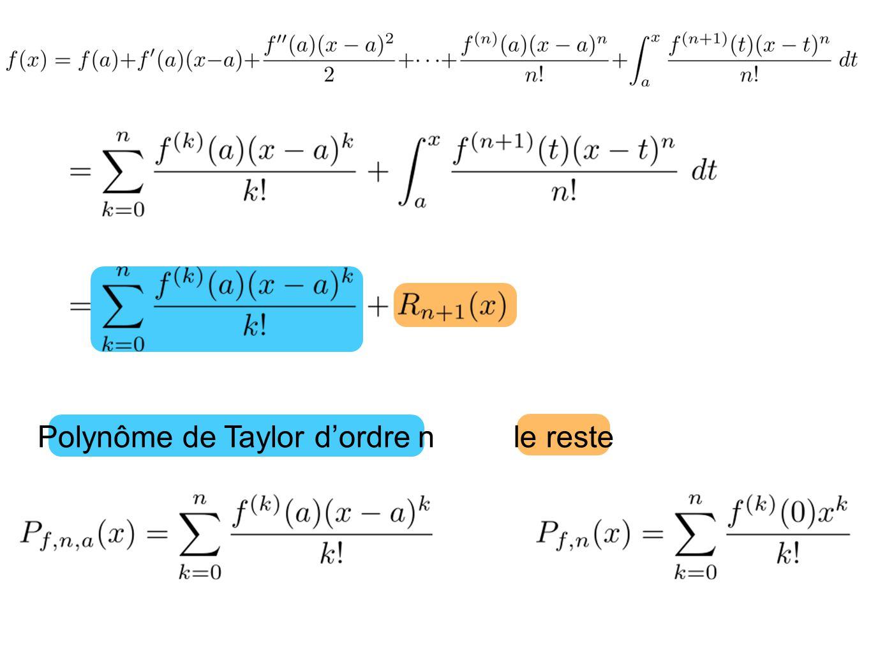 Polynôme de Taylor d'ordre n