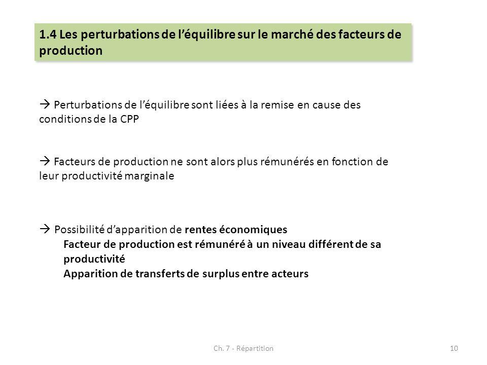 1.4 Les perturbations de l'équilibre sur le marché des facteurs de production