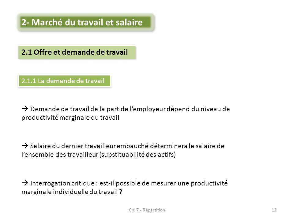2- Marché du travail et salaire