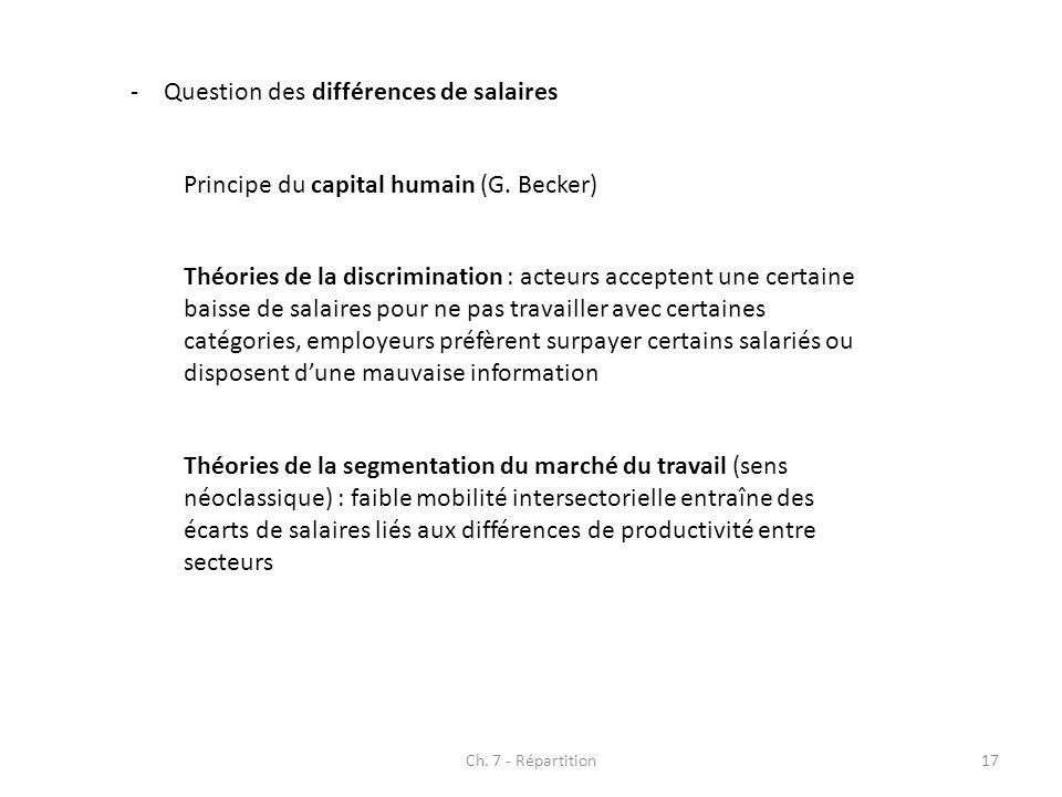 Question des différences de salaires