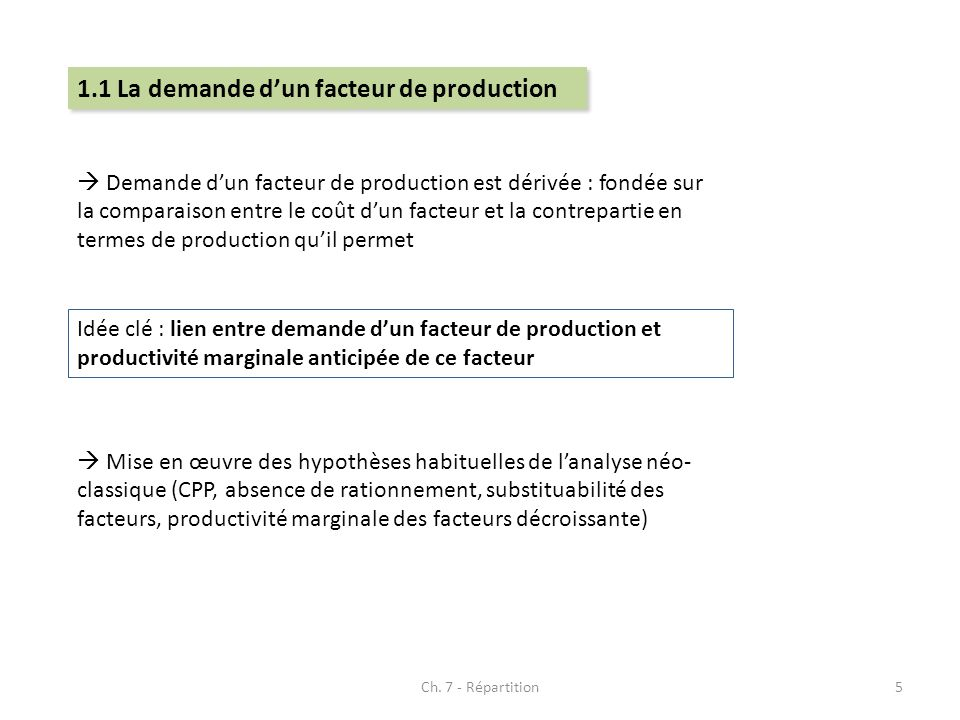 1.1 La demande d'un facteur de production