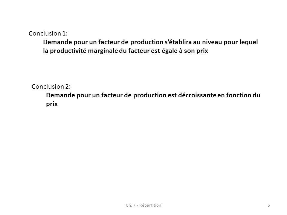 Conclusion 1: Demande pour un facteur de production s'établira au niveau pour lequel la productivité marginale du facteur est égale à son prix.